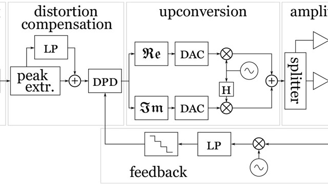 Energy-Efficient Digital Signal Processing
