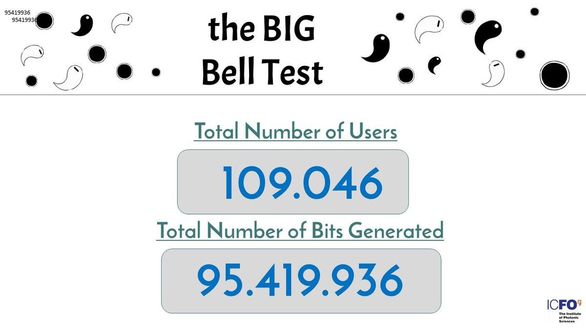 7823b360 109 046 deltog i Bell-testet - Linköpings universitet